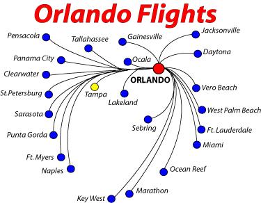 Flights From Pbi To Atlantic City